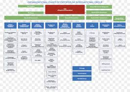 Organizational Chart Maker Free Download Expoforum Text Png Download 1123 794 Free Transparent