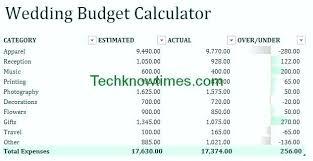 Wedding Planning Budget Calculator Wedding Planning Budget Calculator Awesome Bud Calculators Excel