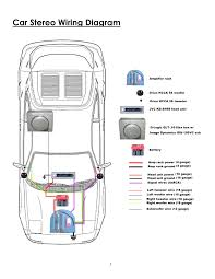 car speakers wiring diagram car audio amplifier wiring diagrams how to wire a 4 channel amp to 4 speakers and a sub at 6x9 Wiring Diagram