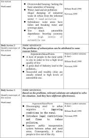 formal essay outline 字】 天天范文 5 efs argumentative essay outline guidelines