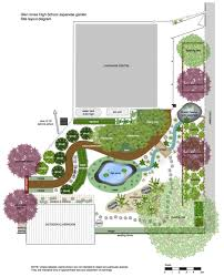 Zen Garden Design Plan Concept Interesting Decorating Design