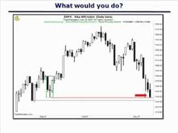 Candlestick Chart Course Steve Nisons Day Trading Course Using Candlestick Charts