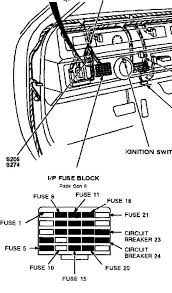 buick regal fuse box diagram image similiar 1991 buick lesabre fuse box diagram keywords on 1992 buick regal fuse box diagram