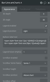 Amcharts Plugin Premium Now Live Showcase Bubble Forum