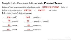 Reflexive Verbs Reflexive Pronouns In Spanish Present Tense Quick Lesson