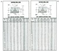 Metric Thread Relief Chart 37 Pipe Fittings Table