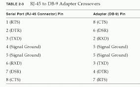 rs rj wiring diagram images rj45 to db25 wiring diagram wiring diagrams schematics ideas