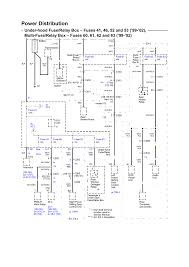 1988 chevrolet truck c2500 3 4 ton p u 2wd 5 7l tbi ohv 8cyl power distribution electrical schematic under hood fuses 41 46 52 and 53 multi fuses 60 61 62 and 63 2002