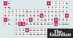 It's elementary! Highlights from the all-new periodic table ...