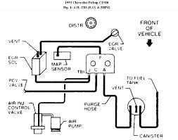 chevy 43 egr vacuum diagram wiring diagram 1993 chevy egr valve diagram wiring diagram for you chevy 43 egr vacuum diagram