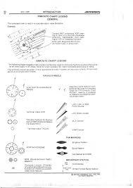 Jeppesen Ifr Chart Symbols Jeppesen Introduction Enroute Chart Legend Pdf