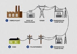 nrg solar wiring diagram wiring diagram info nrg solar wiring diagram schema wiring diagrammy nrg home solar typical solar panel wiring diagram nrg