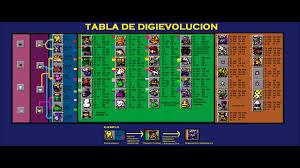 Digimon World 1 Digivolve Chart 36 Hand Picked Digimon Digivolution Chart