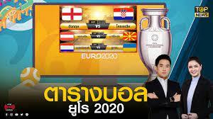 เช็กตารางบอลยูโร โปรแกรมบอลยูโรคืนนี้ UEFA EURO 2020 | TOP ข่าวเที่ยง