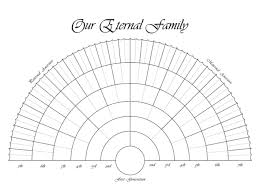 Family Tree Printable Template Fan Chart Lds Omfar Mcpgroup Co
