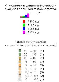 Реферат Трудовые ресурсы Кемеровской области состояние прогноз   прогноз Трудовые ресурсы Кемеровской области состояние прогноз