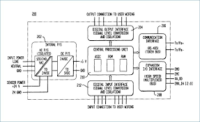 control panel wiring diagram pdf caterpillar wiring diagram wiring rh soundr us generator panel wiring diagram electric panel wiring diagram