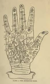 Download Palm Chart Indian Palmistry Instant Download Palm Reading Astrology