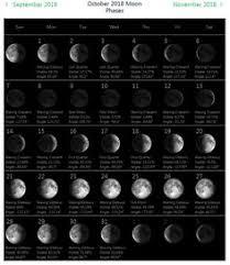 38 Best Moon Calendar Images In 2019 Moon Calendar