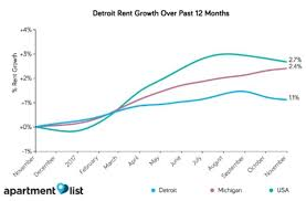 Michigan Poverty Level 2018 Acquit 2019