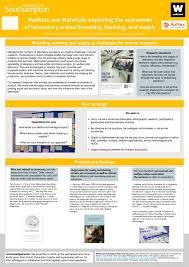 Science Research Posters Publications Posters Animal Research Nexus