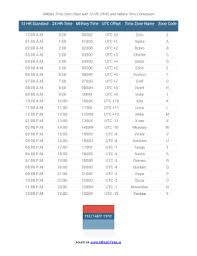 24hr Conversion Chart Timezone Conversion Chart Fill Online Printable Fillable