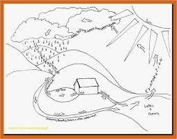 Water Cycle Diagram Worksheet Water Cycle For Kids Download Water