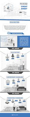 Chandelier Ceiling Height Guide To Scale Cheat Sheet Bellacor