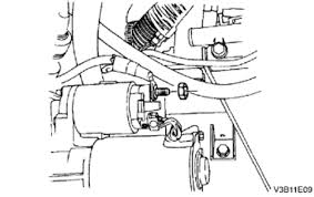 2007 suzuki forenza engine diagram starter 2007 diy wiring diagrams repair guides starting system starter autozone com description view of the starter suzuki forenza engine diagram starter