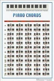 Amazon Com Walrus Productions Piano Chord Poster Musical
