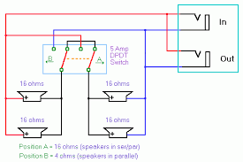 wiring speakers in parallel diagram wiring diagram speaker wiring configurations celestion world