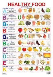 Amazon Com Healthy Food Vitamin Chart Ebook Dreamland