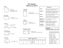 Algebraic Equations Chart Pre Algebra Reference Sheet