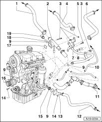 skoda workshop manuals > fabia mk > power unit > kw power unit > 1 4 51 59 kw tdi pd engine > engine cooling > cooling system > parts of cooling system engine side summary of components