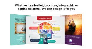 1 2 Page Ad Design Infographics And Print Design Rocketriver Communications