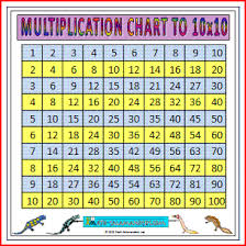 2 To 10 Table Chart Large Multiplication Chart