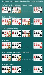 5 Card Poker Hands Chart Teen Patti Games Modes