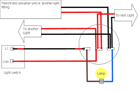 www ultimatehandyman co uk diy electrics light_fit domestic wiring diagramsrm2811 Domestic Wiring Diagram #48