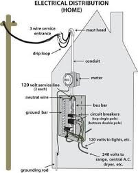 340 best electrical images on pinterest electrical engineering Service Feeder Diagram With Electric Circuits electrical distribution electrical engineering books Electric Fence Schematic Circuit Diagram