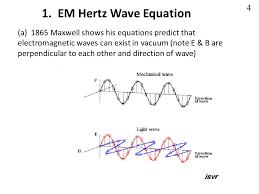 electromagnetic waves equations jennarocca