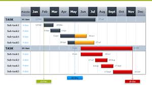 Gantt Chart Ppt Download Free Gantt Chart Template For Powerpoint