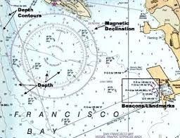 How To Read Sailing Charts Navigational Techniques By Land Sea Air And Space Lesson