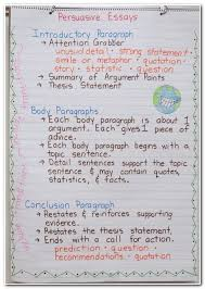 Find this Pin and more on Essay writing  Unaprol