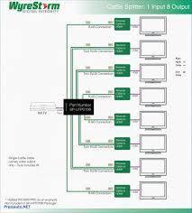 rj45 straight through wiring diagram rate cat5e wiring diagram cat5e wire diagram new ethernet cable
