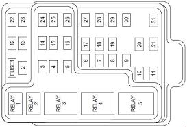 1999 2002 lincoln navigator fuse box diagram fuse diagram 1999 2002 lincoln navigator fuse box diagram