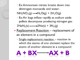 7 ex ammonium nitrate breaks down into dinitrogen monoxide and water