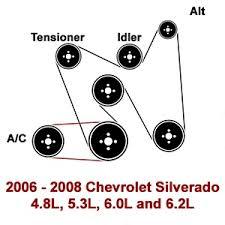 2001 daewoo leganza serpentine belt diagram not lossing wiring 2006 2008 chevrolet silverado 4 8l 5 3l 6 0l and 6 2l daewoo leganza 2001 logo motor 2001 daewoo leganza