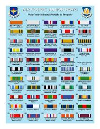 Ribbon Chart Wnhs Afjrotc Boosters