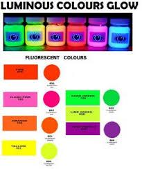 Powder Coat Ral Chart Luminous Paint Electrostatic Spraying Powder Coating In Ral Colors
