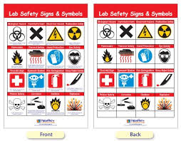 Laboratory First Aid Chart W94 4621 Safety Symbols Labels Bulletin Board Chart